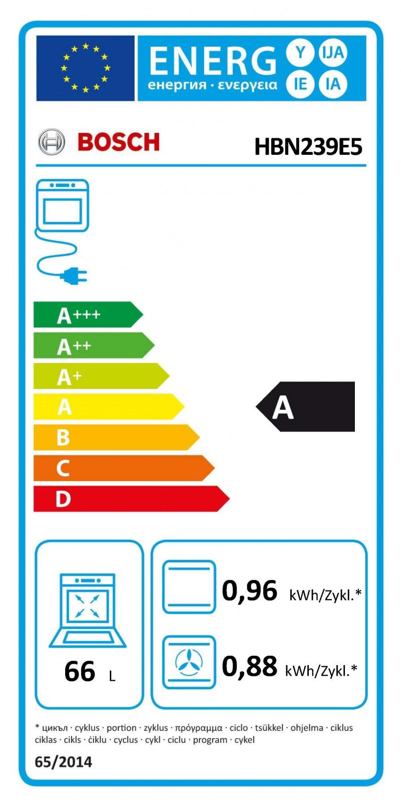 Energielabel A